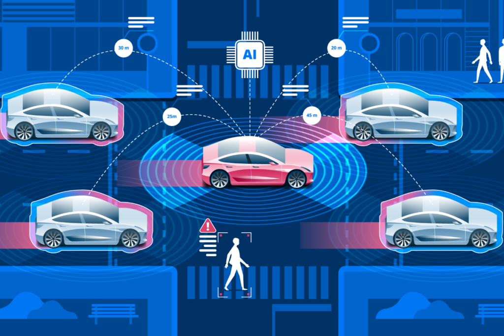 upcoming technology india 2020 Autonomous Driving